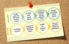 Baptism Covenant Card INSTANT DOWNLOAD sacrament by ElephantEdge