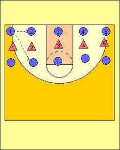 籃球筆記 - [妙傳筆記本] 團隊籃球第一步!快速導傳、製造空檔的特訓