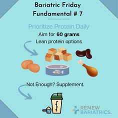 Lean Protein, Protein Shakes, Track Diet, Food Tracking, Bariatric Sleeve, Gastric Sleeve Surgery, American Diabetes Association, Wound Healing, Bariatric Surgery