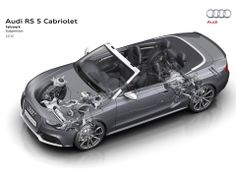 2014 Audi RS5 Cabriolet Suspension 2014 Audi RS5 Cabriolet Specs and review
