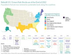 Rebuilt U.S. Ocean Fish Stocks as of the End of 2012 care of Pew Environment