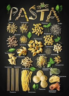 Pasta Spaghetti-----any type, any sauce---if there is pasta involved in the… Pasta Recipes, Cooking Recipes, Healthy Recipes, Pasta Types, Good Food, Yummy Food, Italian Pasta, Homemade Pasta, Food Facts
