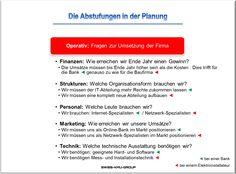 businessplan-online.ch - Operative Fragen