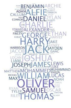 Most Popular 100 Baby Boy Names 2010 In Englandthis Would Make A Great Listing Of Family Namesa Random Tree