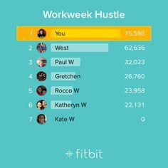 I took steps in the Workweek Hustle challenge! Fitbit Badges, Work Week, Hustle, Challenges, Workout, Fit Bit, Walking, App, Work Out