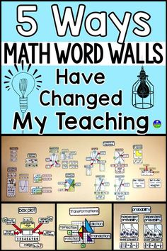 Math word walls have completely changed my teaching! From reminders to student independence to making the room an inviting place to learn, there are so many positives. In this post I want to highlight 5 reasons I believe so strongly in math word walls, especially ones that show examples and concepts in context. I'll also include photos of the word walls I've made covering grades 5, 6, 7 and 8 and Algebra, Geometry and Algebra 2.