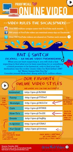 Check out our latest and greatest infographic with proof that we all love online video.