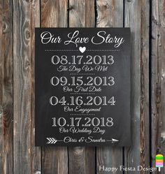 PRINTABLE Wedding Chalkboard-Our Love Story Sign-Personalized