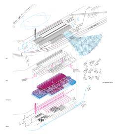 a f a s i a: Guggenheim Helsinki competition