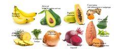 """""""De nos jours, il devient primordial de s'auto-guérir. Le stress, le rythme de la vie... contribuent au développement de maladies. Certains fruits, légumes, plantes aromatiques sont de vrais remèdes. Leurs propriétés pharmacologiques peuvent améliorer la santé, rééquilibrer l'organisme""""... Girly Kréyol"""