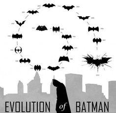 Evolução do símbolo do #Batman nos quadrinhos. #DC