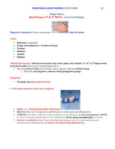 Peripheral Nerve Injuries Study Guide page 22 Hand Therapy, Therapy Tools, Nbcot Exam Prep, Peripheral Nerve Injury, Occupational Therapy Schools, Pta School, Acute Care, Pediatric Ot, Exam Study