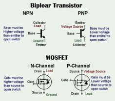 Bipolar Transistor and Mosfet