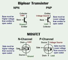 Bipolar Transistor and Mosfet