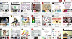 Crea y aprende con Laura: 247 Tableros de Pinterest sobre Inteligencia Emocional