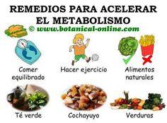 Factor Quema Grasa - remedios para acelerar el metabolismo - Una estrategia de pérdida de peso algo inusual que te va a ayudar a obtener un vientre plano en menos de 7 días mientras sigues disfrutando de tu comida favorita