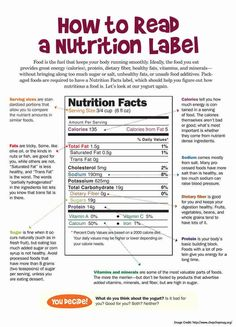 Do You Know How To Read Food Labels Properly? - Understanding how to read food labels helps you know exactly what you are buying. Food labels can s - Nutrition Education, Sport Nutrition, Nutrition Classes, Nutrition Tips, Health And Nutrition, Health Fitness, Holistic Nutrition, Nutrition Tracker, Nutrition Activities