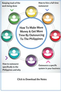 Outsourcing can really help your business grow!