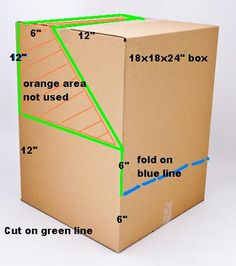 box cutting graphic More
