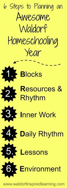 Step one of six for planning your own Waldorf homeschooling curriculum and schedule. Ideas for blocks, rhythm & resources, inner work, daily rhythm, lessons and setting up your environment. Whether your children are in first grade or fifth grade, you can create your own schedule and planner for your homeschooling.