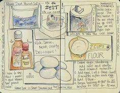 recipe journal