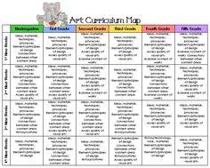 Deborah Roe - Art Curriculum Map great source for curriculum map, parent note, classroom management, grading, etc
