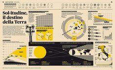 Infografica sul mercato dell'energia solare di Francesco Franchi  IL - Il maschile del Sole 24 ORE N°08 - pag. 30-31   IL on facebook  --