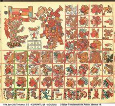"TONALPOHUALLI :MATLACTLI UAN OME-MIQUISTLI (12-MUERTE) 11/Ene/2016 ""El calendario Ritual"" Cuenta de las trecenas Descripción completa: https://plus.google.com/+TlacuiloAzteca/posts/EAUsh8HagnJ"