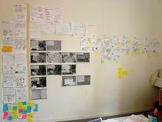 Design process wall