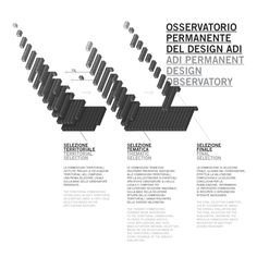 ADI DESIGN INDEX on Behance