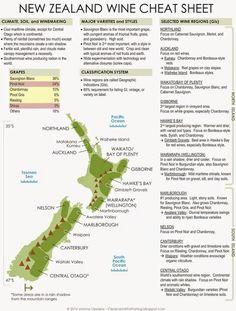 New Zealand wine regions cheat sheet: Map by Clear Lake Wine Tasting #wine101 #map #NewZealand: