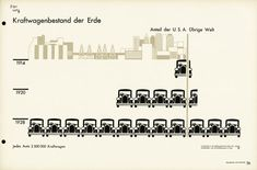 Otto neurath - pictgram