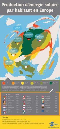 Infographie : la production d'énergie solaire par habitant en Europe  Infographic : solar energy production/inhabitant in Europe