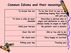 Forum | ________ Learn English | Fluent LandCommon Idioms and Their Meanings | Fluent Land