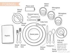 "How To Set A Formal Dinner Table ""Manners & Etiquette go hand in hand, but are not the same. Etiquette is a set of rules dealing with exterior form and Manners are an expression of inner character!"