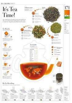 Litography of tea