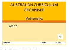 Updated for 2015 - Now Editable - You can type your students' names into the tracker & they will automatically be repopulated in the remaining checklists, so you only type once! - Australian Curriculum Organiser Maths (editable) - Y2 Stay on track with the implementation of the AC, & track your students against the AC content descriptors.
