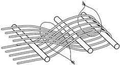 Loimen luominen ja kankaan rakentaminen vipukangaspuihin | Punomo Loom Craft, Bobby Pins, Weaving, Hair Accessories, Crafts, Farmhouse Rugs, Tejidos, Manualidades, Hairpin