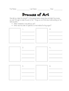 ·      Self Critique ·      Art Knowledge ·      Peer Critiques ·      Resource List ·      Art Advocacy ·      Cross-Curricular Learning ·      Art Process   Here is a Art Note that you might want to use.  This is my Art Process Art Note.  I use this for mostly reflection of an art lesson.  This is a perfect printmaking or clay wrap up. by Mrs. Hahn