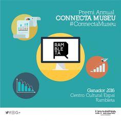 Informe #ConnectaMuseu 2016. La comunicación online de las Instituciones culturales a examen