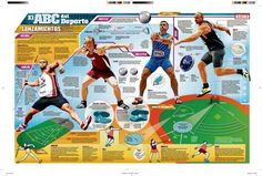 Sports ABC · 17: Athletics (throwing) by Jesús R. Sánchez, via ...