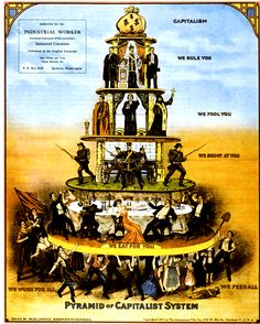Capitalism Illustration from Industrial Worker magazine, Pyramid of Capitalist System Illuminati, Social Contract, Social Behavior, Social Services, Social Stratification, Anti Capitalism, Communism, Socialism
