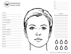 WaterWorks Printable Face Chart