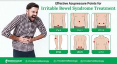 Treat Irritable Bowel Syndrome with the help of useful Acupressure points. #Modernreflexology #Reflexology #Acupressurepoints #IrritableBowelSyndrome