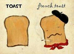 Toast Vs French Toast