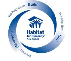 Build a Habitat for Humanity Home.