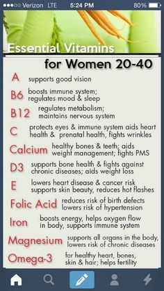 Essential vitamins for women ages 20-40