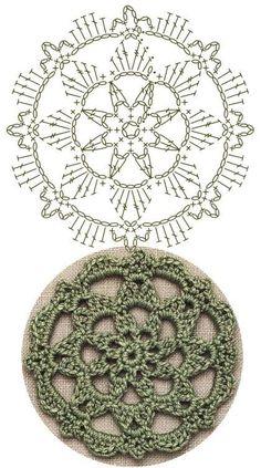 Starburst Medallion Lace Crochet M - Diy Crafts Crochet Snowflake Pattern, Crochet Coaster Pattern, Crochet Mandala Pattern, Crochet Flower Tutorial, Crochet Motifs, Granny Square Crochet Pattern, Crochet Flower Patterns, Crochet Diagram, Doily Patterns
