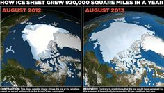global cooling  This pics form 2012-13.  Ice returning much larger than normal.  Scientist are looking at cooling not warming as the sun goes into a more dormant state.