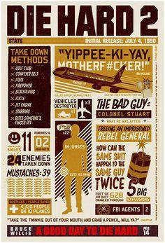 Die Hard 2 info